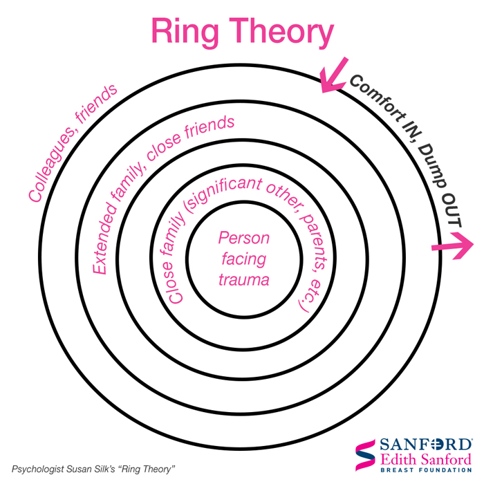 ring-theory